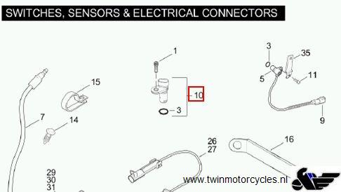 Harley Starter Wiring Diagram on wiring diagram for 1987 club car golf cart