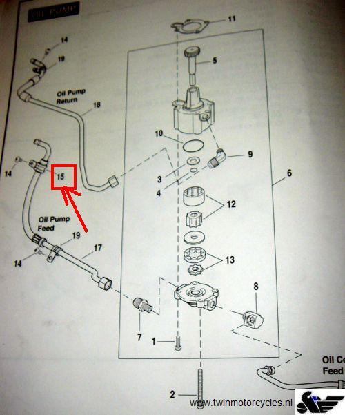C7C77042 BAE2 491D 87C7 009223A5EB89 twin motorcycles buell parts Oil Sands Process Flow Diagram at mifinder.co