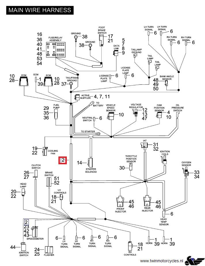 Buell Motorcycle Wiring Diagram - Data SET •