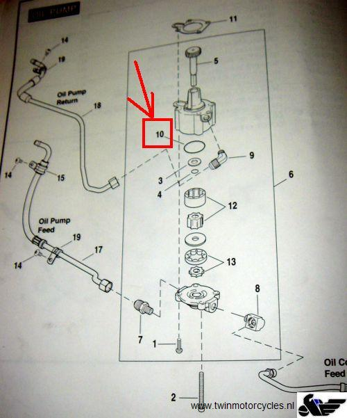 FA6A5BF0 22B1 4BAF BABA 91755E85E2F6 twin motorcycles buell parts