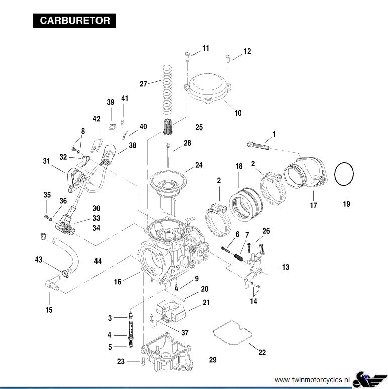 buell blast wiring diagram  diagrams  wiring diagram images